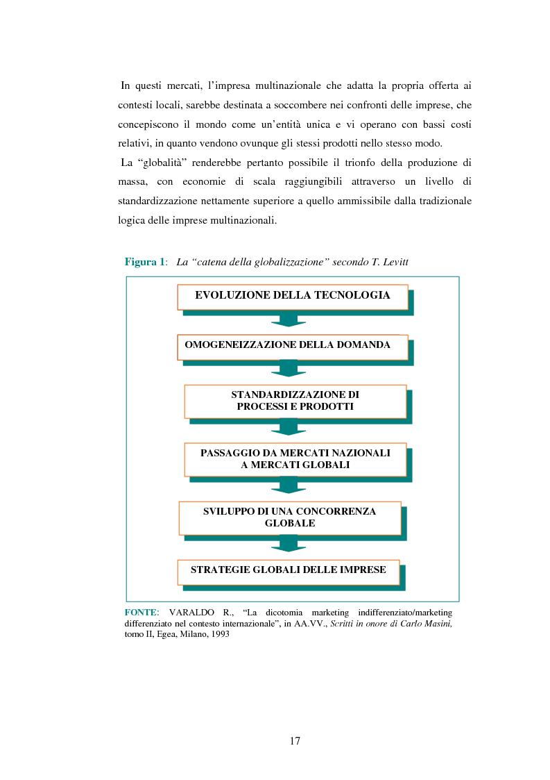 Anteprima della tesi: Attrattività dei mercati internazionali:scelta del paese obiettivo e strategie di ingresso.Il caso Landqart, Pagina 13