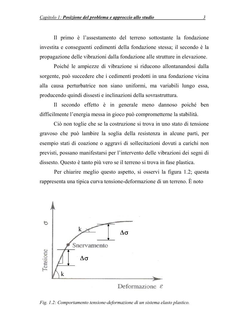 Anteprima della tesi: Vibrazioni prodotte da infrastrutture di trasporto in fase di costruzione e di esercizio, Pagina 3