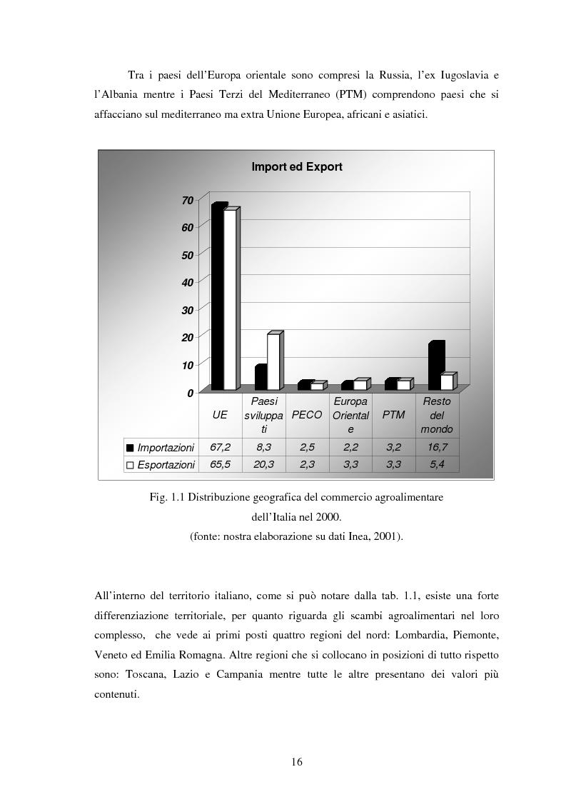 Anteprima della tesi: Significati assegnati dai consumatori ai prodotti alimentari tipici. Il caso di due Presìdi Sloow Food della Sicilia., Pagina 14