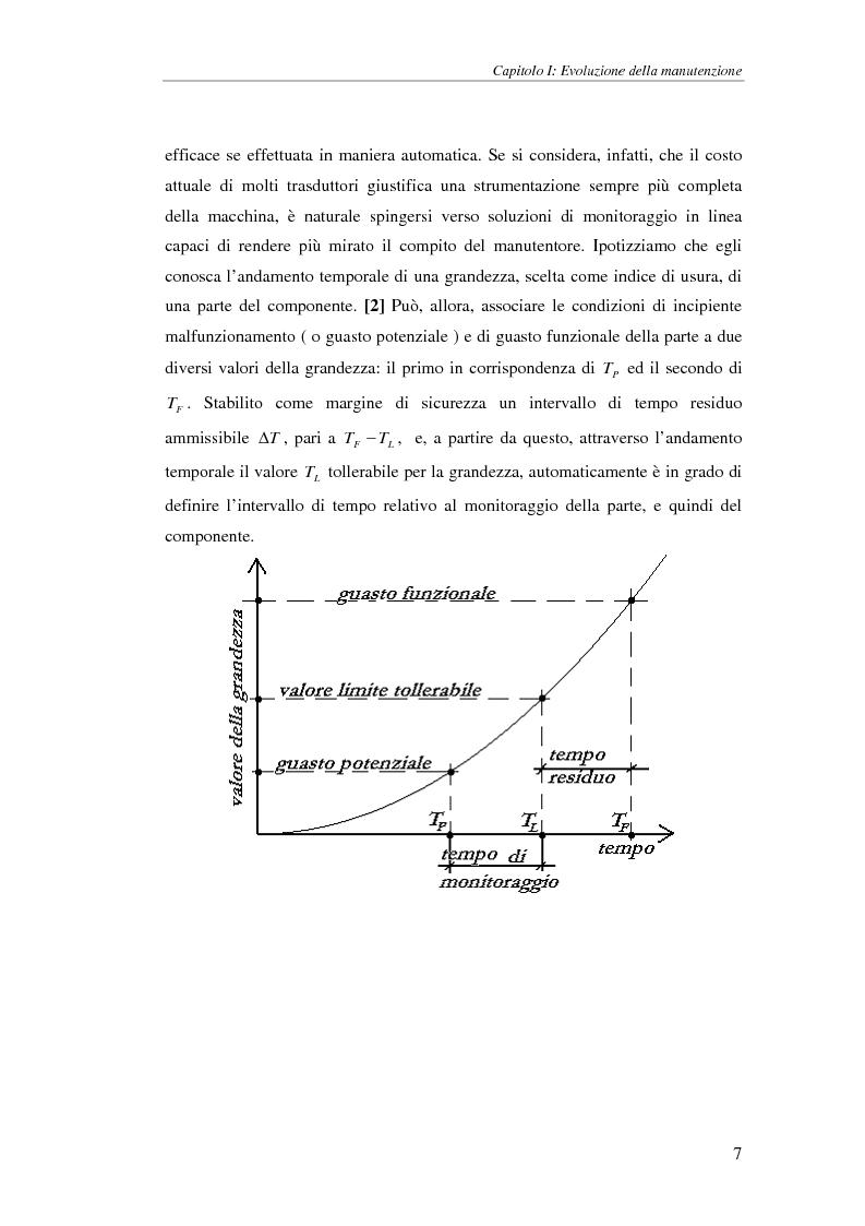 Anteprima della tesi: Un modulo di diagnosi evoluta per il progetto europeo TASIO, Pagina 7