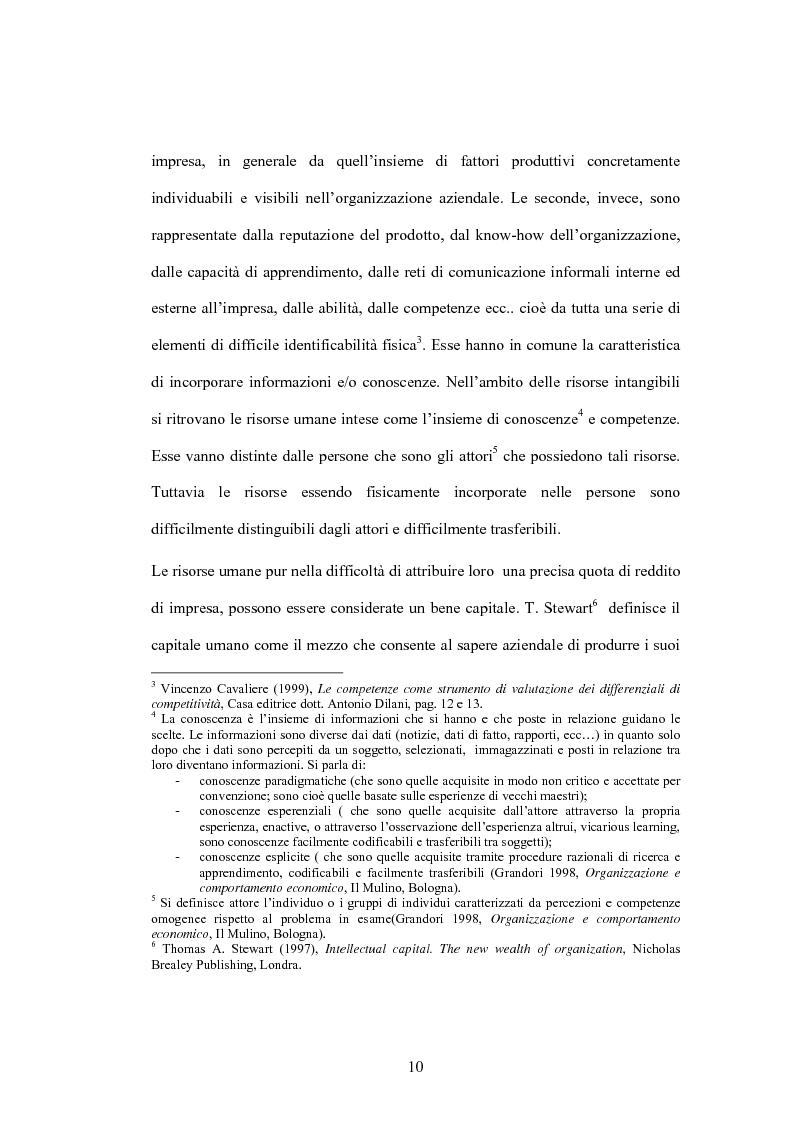 Anteprima della tesi: Le nuove metodologie di reclutamento e selezione del personale. Il caso Jobpilot, Pagina 6