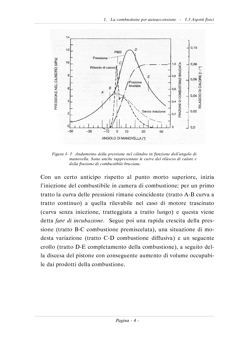 Anteprima della tesi: Progetto di un banco prova per sistemi di iniezione Diesel ad alta pressione, Pagina 6