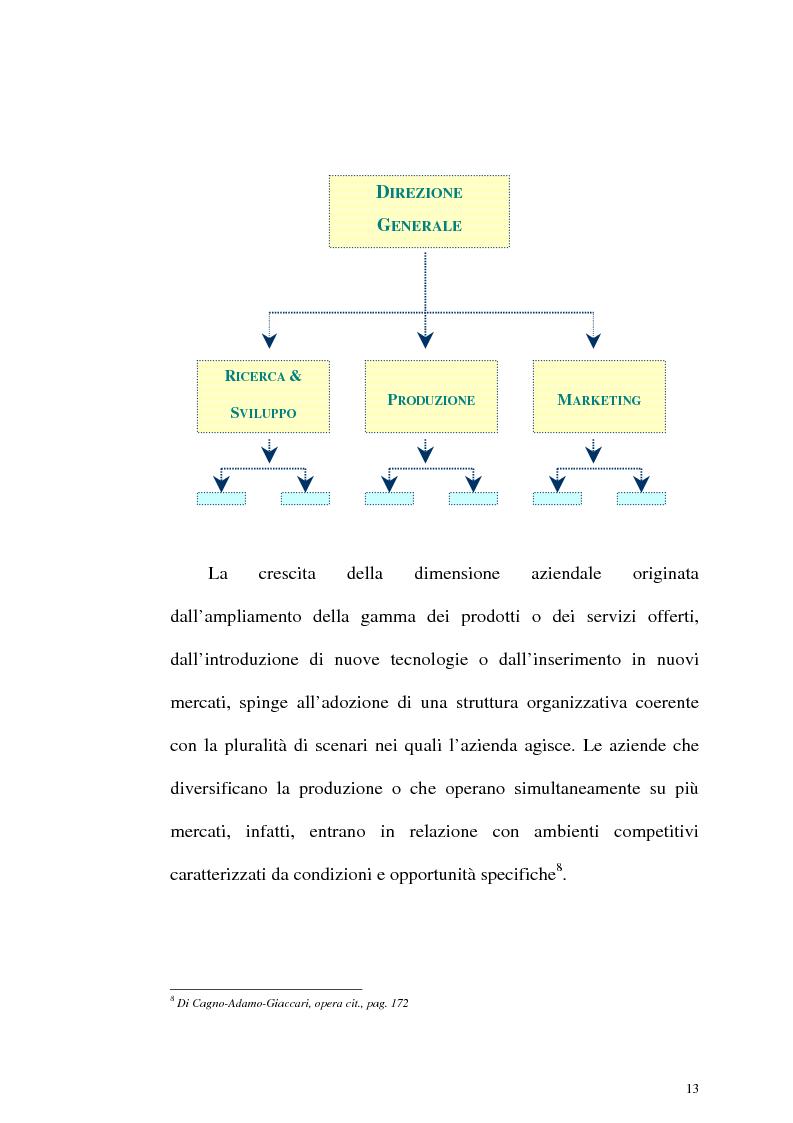 Anteprima della tesi: Aspetti organizzativi e gestionali di un'azienda di produzione di materassi, Pagina 13