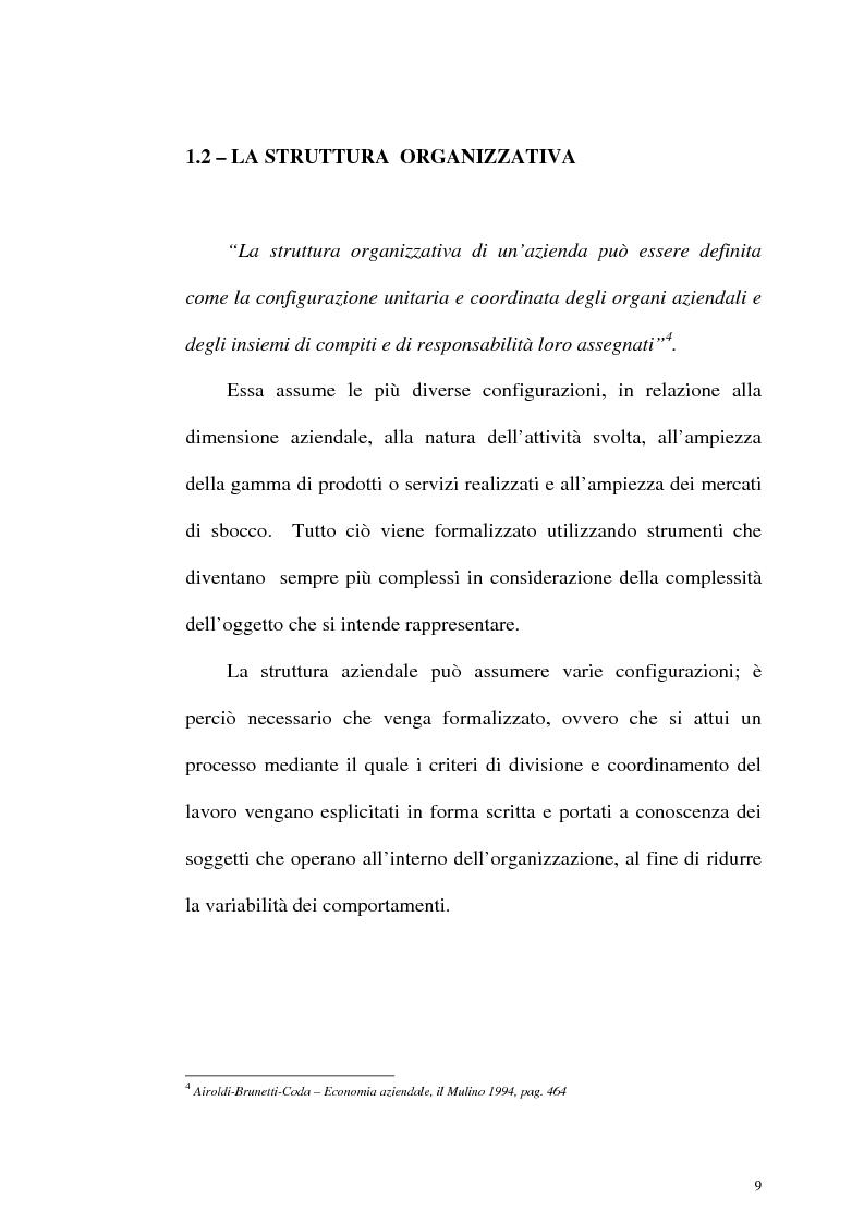 Anteprima della tesi: Aspetti organizzativi e gestionali di un'azienda di produzione di materassi, Pagina 9