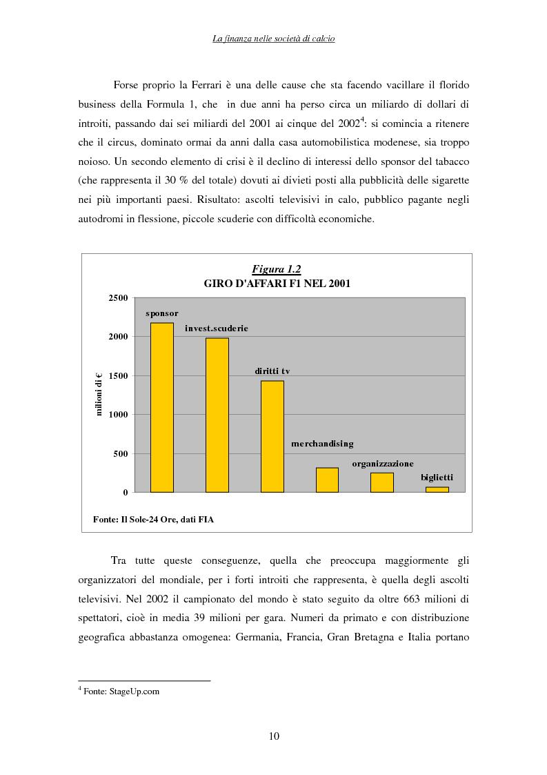 Anteprima della tesi: La finanza nelle società di calcio, Pagina 10