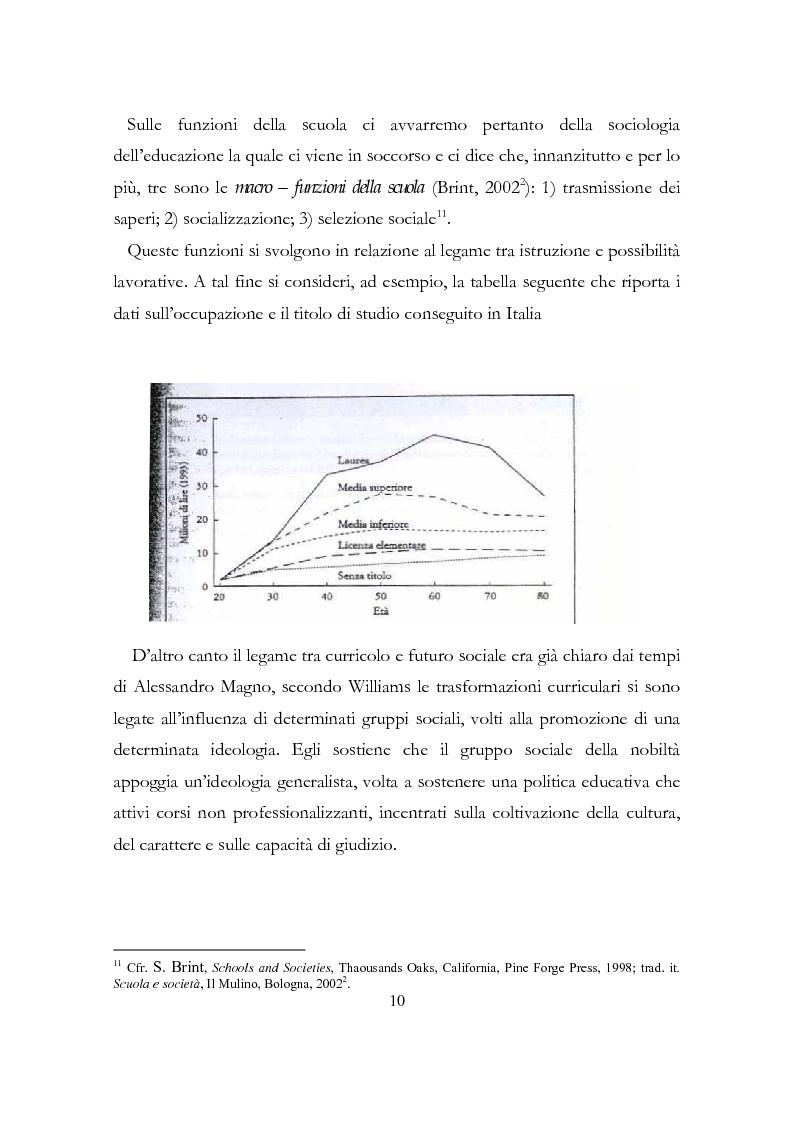 Anteprima della tesi: Relazione conclusiva del biennio di specializzazione, Pagina 7