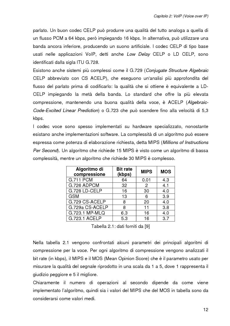 Anteprima della tesi: L'impatto della sicurezza nelle comunicazioni vocali su rete IP: misure prestazionali e comparazioni, Pagina 12