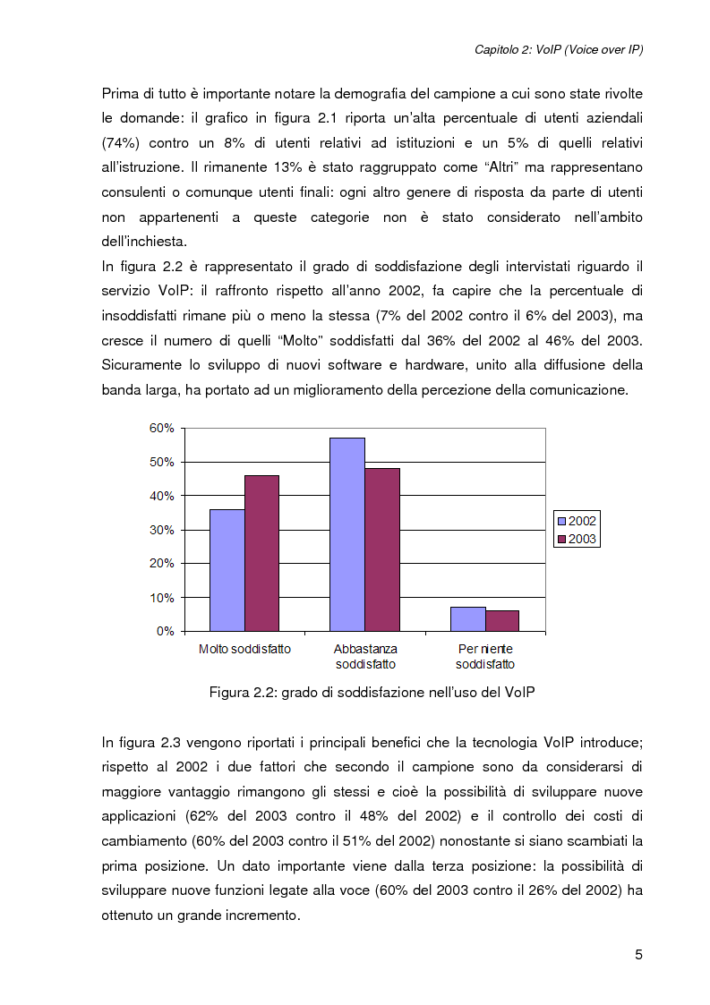 Anteprima della tesi: L'impatto della sicurezza nelle comunicazioni vocali su rete IP: misure prestazionali e comparazioni, Pagina 5