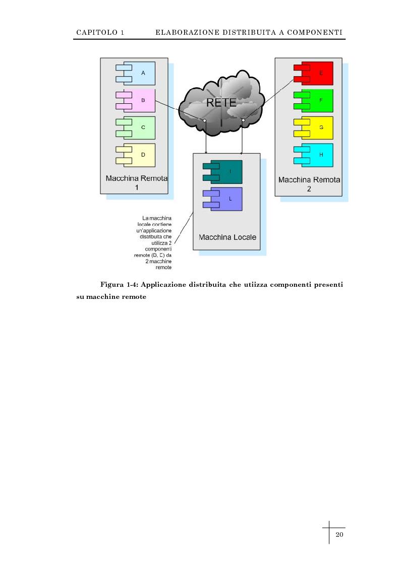 """Anteprima della tesi: Sviluppo dei Data Mart """"Costo Attività"""" e """"Risorse Strumentali"""" nell'ambito del sistema CIPEL, Pagina 13"""