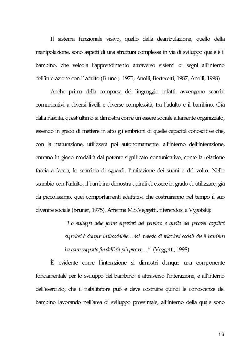 Anteprima della tesi: Il gioco interattivo e l'intersoggettività nelle prime fasi di sviluppo dl bambino: significati ed ipotesi per l'esperienza terapeutica, Pagina 10