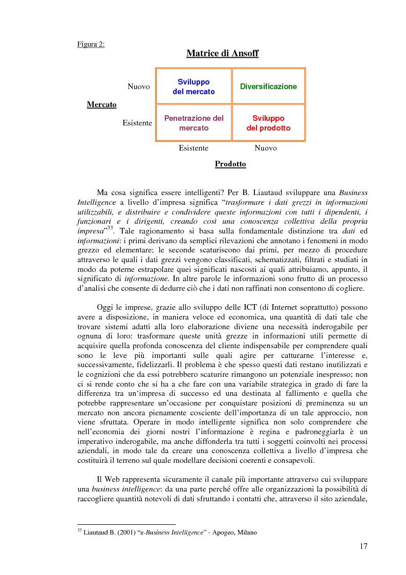 Anteprima della tesi: Comunicazione e promozione di Marketing nell'era digitale, Pagina 15