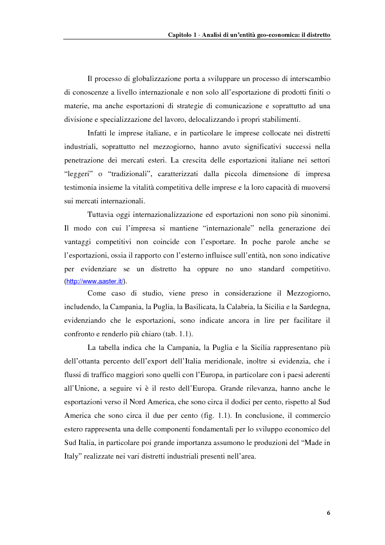 Anteprima della tesi: Distretti produttivi, prerequisiti ambientali e apprendimento. Un'analisi del polo di Barletta, Pagina 6