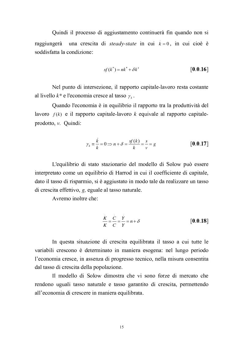 Anteprima della tesi: Capitale umano e crescita economica. Il caso della Spagna nel periodo 1970-2000., Pagina 12