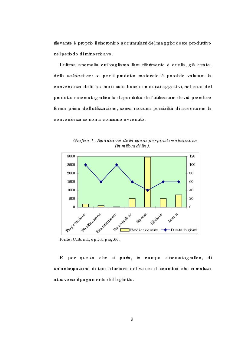 Anteprima della tesi: Problematiche gestionali delle imprese di produzione cinematografica, Pagina 13