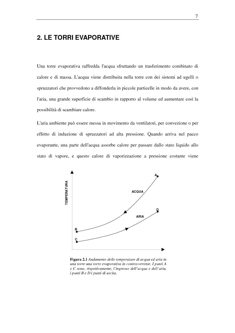 Anteprima della tesi: Calcolo delle prestazioni di torri evaporative con dispositivo anti pennacchio, Pagina 4