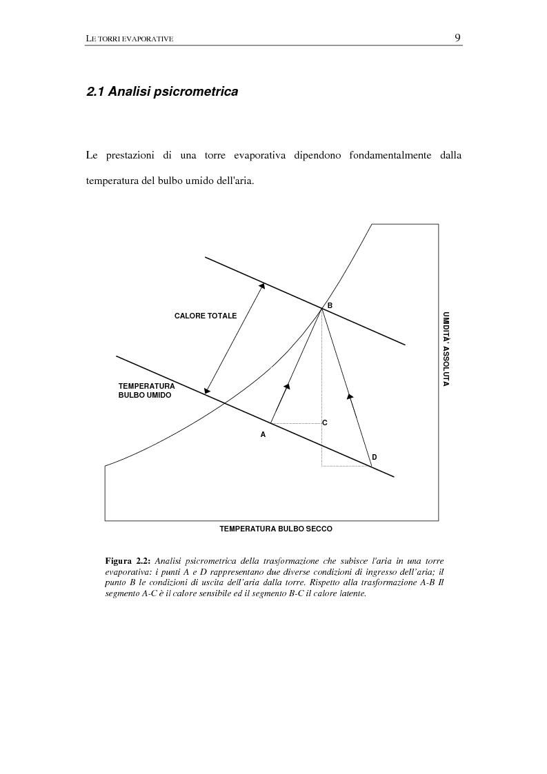 Anteprima della tesi: Calcolo delle prestazioni di torri evaporative con dispositivo anti pennacchio, Pagina 6