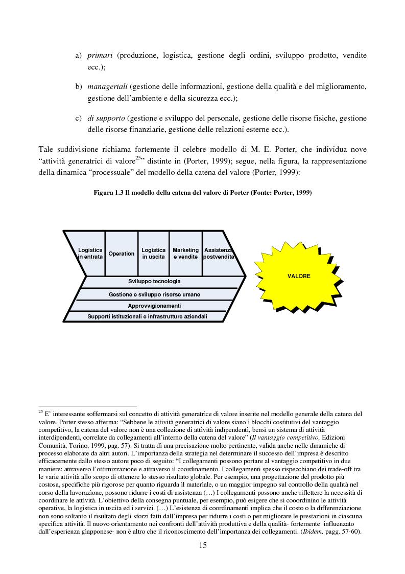 Anteprima della tesi: Cost management e orientamento ai processi.Analisi di un caso aziendale, Pagina 14