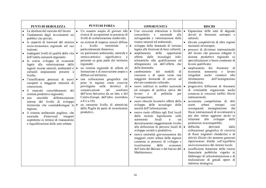 Anteprima della tesi: La Montagna del Sole: proposte per la destagionalizzazione del turismo e la valorizzazione del promontorio del Gargano, Pagina 14