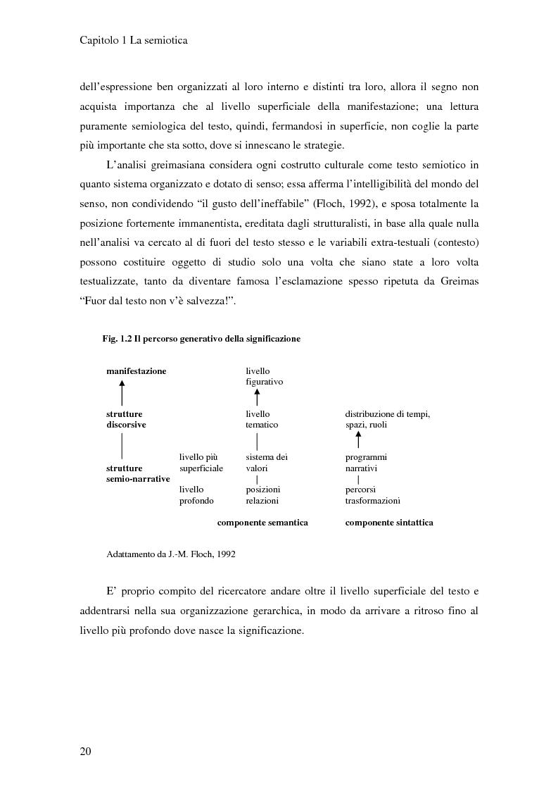 Anteprima della tesi: L'ipermercato tra marketing e semiotica, Pagina 15