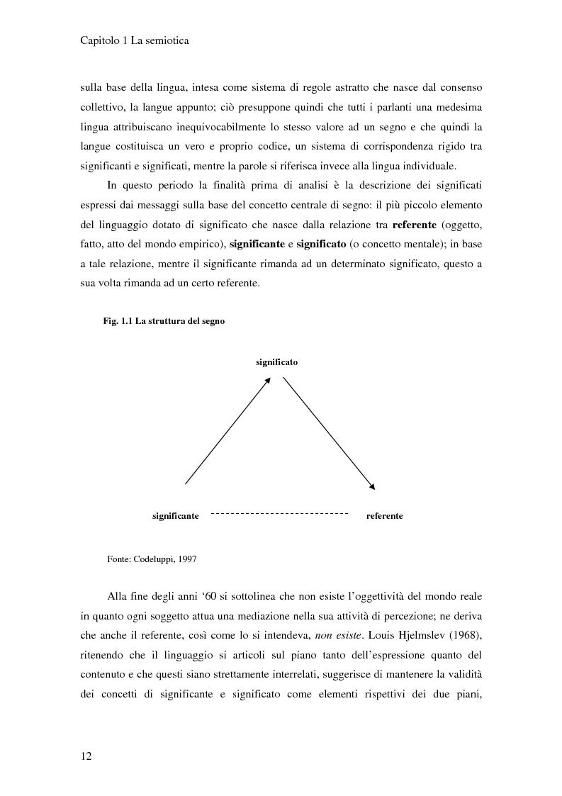 Anteprima della tesi: L'ipermercato tra marketing e semiotica, Pagina 7