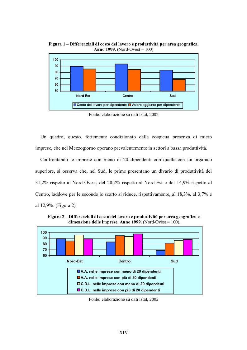 Anteprima della tesi: La flessibilità del mercato del lavoro italiano. Profili giuridici ed effetti socio-economici., Pagina 14