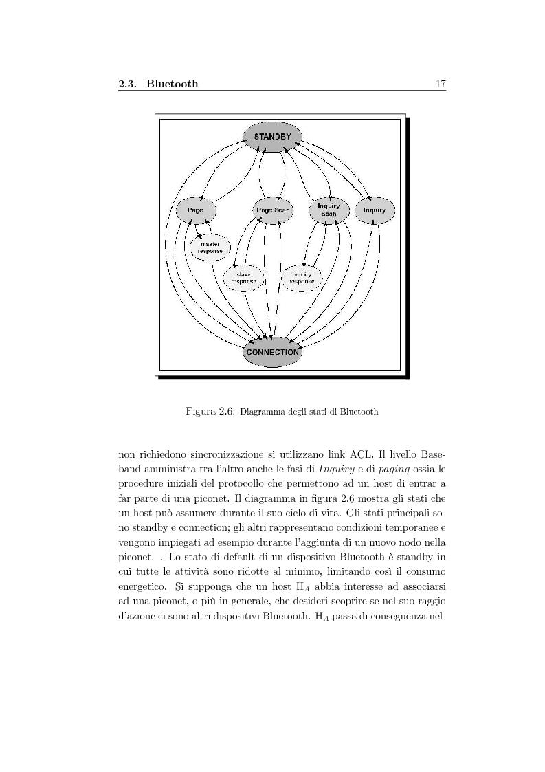 Anteprima della tesi: Un protocollo MAC multicanale per reti wireless ad-hoc, Pagina 15
