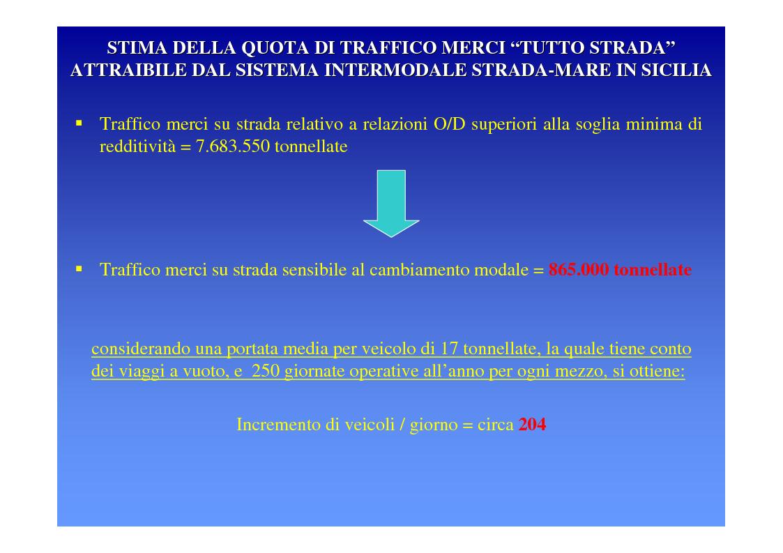 Anteprima della tesi: La logica del sistema portuale per lo sviluppo del trasporto combinato strada-mare in Sicilia, Pagina 12