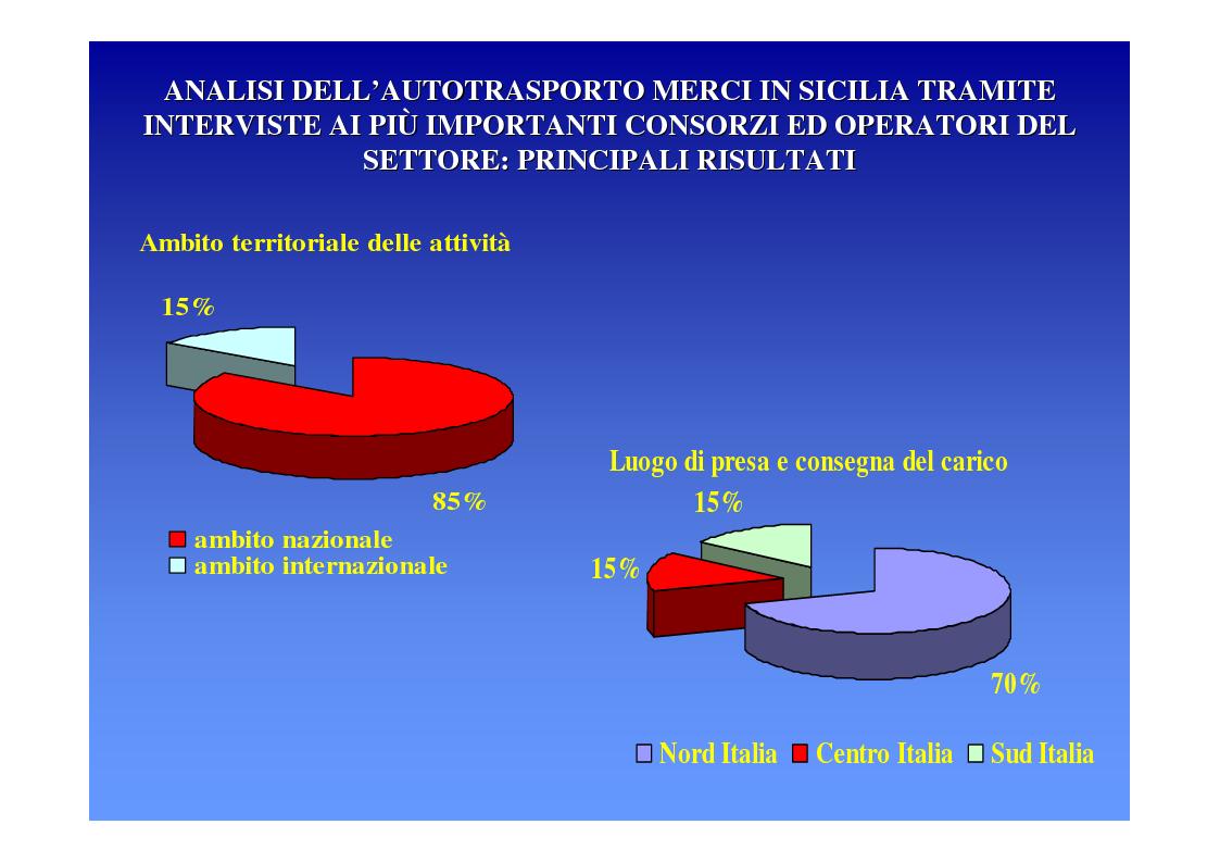 Anteprima della tesi: La logica del sistema portuale per lo sviluppo del trasporto combinato strada-mare in Sicilia, Pagina 16