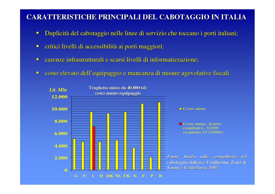 Anteprima della tesi: La logica del sistema portuale per lo sviluppo del trasporto combinato strada-mare in Sicilia, Pagina 7