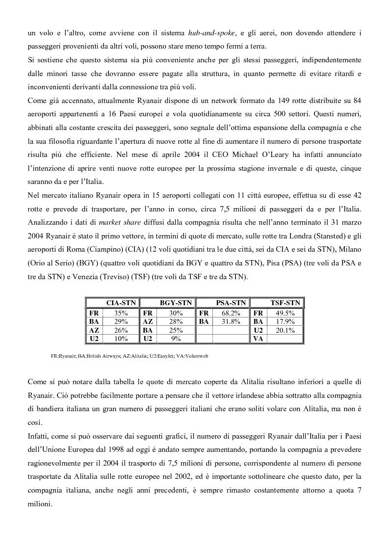 Anteprima della tesi: I sistemi di trasporto aereo low-cost: struttura, gestione e competitività. Il caso Ryanair., Pagina 12
