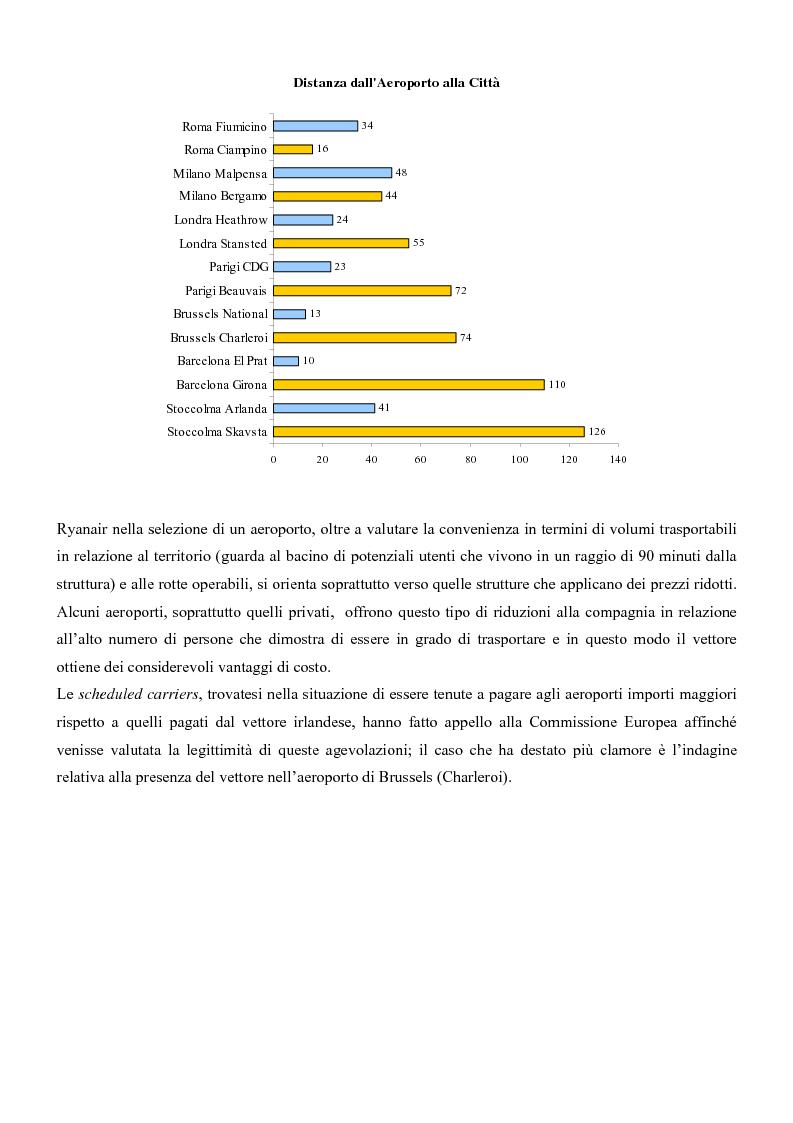 Anteprima della tesi: I sistemi di trasporto aereo low-cost: struttura, gestione e competitività. Il caso Ryanair., Pagina 8
