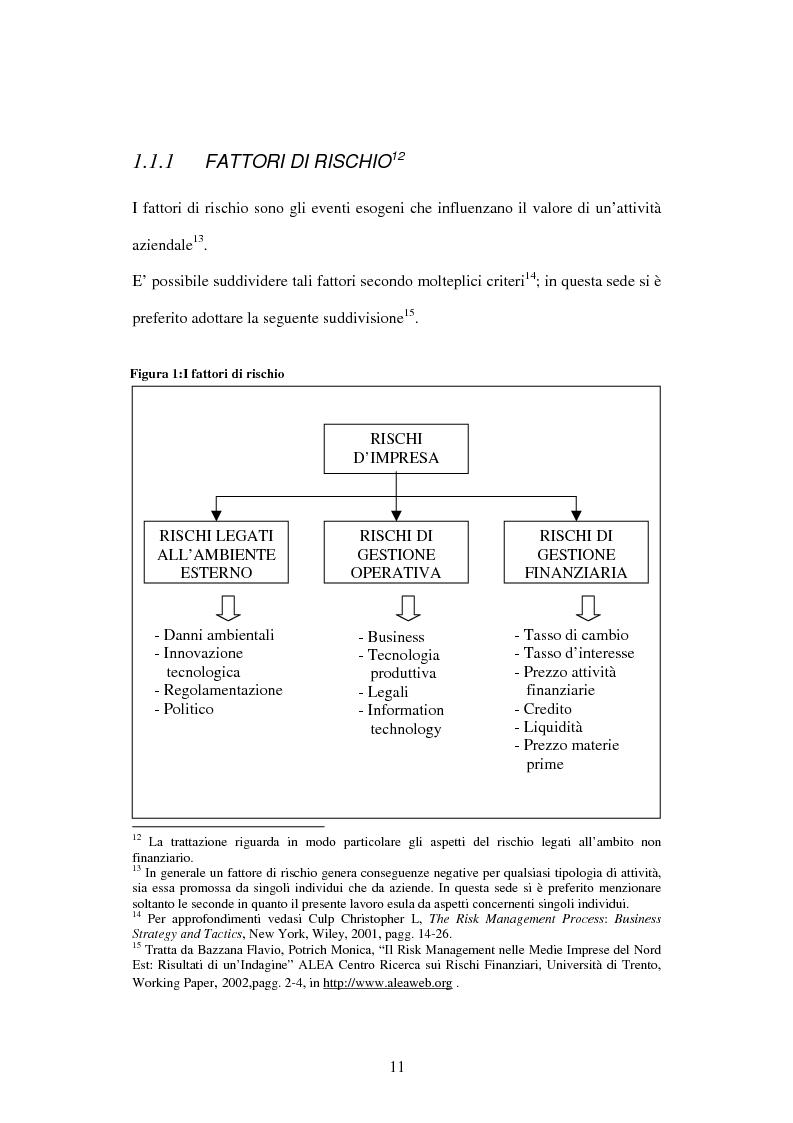 Anteprima della tesi: Le garanzie assicurative nella finanza aziendale, Pagina 6