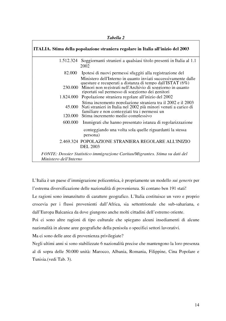 Anteprima della tesi: Politiche dell'immigrazione, modelli d'integrazione e prospettive interculturali in Provincia di Varese, Pagina 11