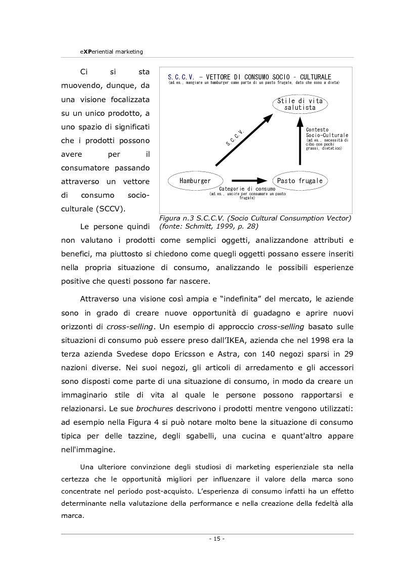 Anteprima della tesi: Experiential marketing. Un'esperienza nel settore dell'arredamento., Pagina 13
