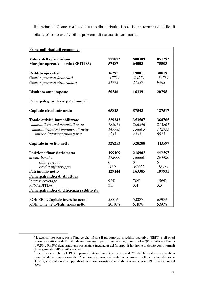 Anteprima della tesi: L'insolvenza del gruppo Cirio: profili giuridici, Pagina 5
