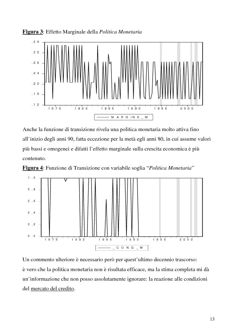 Anteprima della tesi: Le politiche economiche giapponesi negli ultimi trent'anni: un'analisi econometrica, Pagina 13