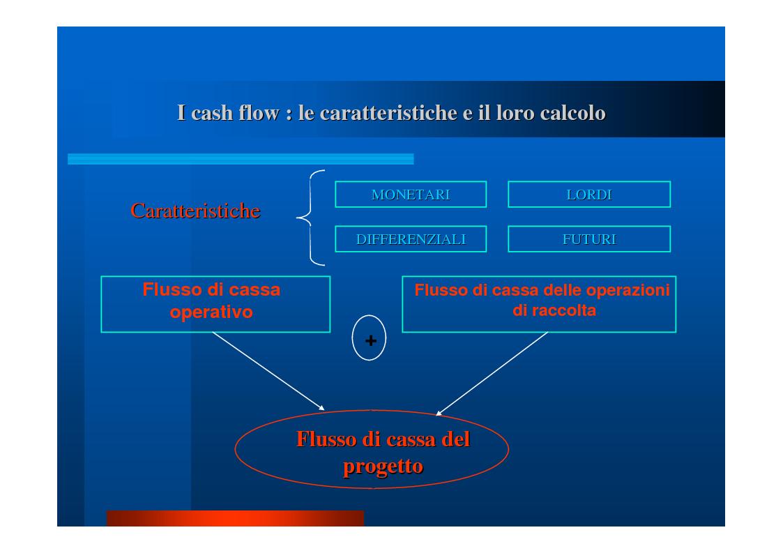 """Anteprima della tesi: Il """"project financing"""": quadro normativo, analisi della situazione in Campania, valutazione propositiva, Pagina 14"""