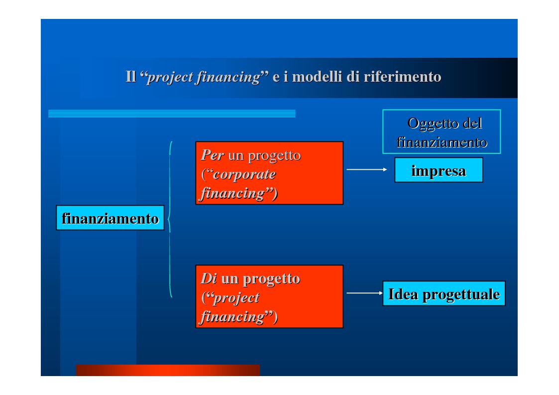"""Anteprima della tesi: Il """"project financing"""": quadro normativo, analisi della situazione in Campania, valutazione propositiva, Pagina 3"""