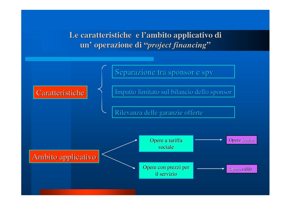 """Anteprima della tesi: Il """"project financing"""": quadro normativo, analisi della situazione in Campania, valutazione propositiva, Pagina 8"""