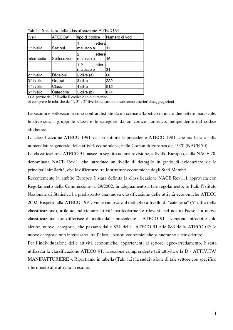 Anteprima della tesi: Opzioni per il recupero energetico dei rifiuti del settore legno arredamento nel comprensorio industriale Pesaro Urbino, Pagina 6