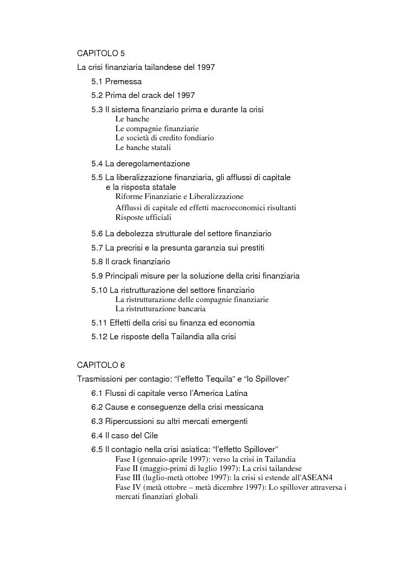 Indice della tesi: Il crollo del peso messicano e cenni sulla crisi asiatica, Pagina 3