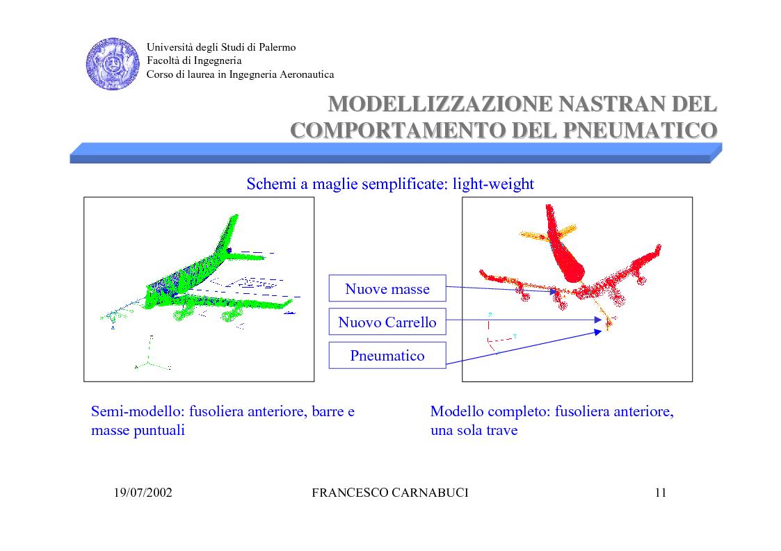 Anteprima della tesi: Modellizzazione Numerica e Verifica Sperimentale della Sospensione Pneumatica per Prove di Vibrazione al Suolo di un Grande Liner, Pagina 11