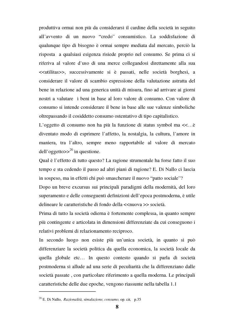Anteprima della tesi: I luoghi di consumo nella società globale, Pagina 12