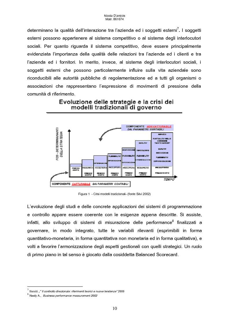 Anteprima della tesi: Balanced scorecard e valutazione delle prestazioni aziendali: impatto sul sistema di incentivazione e responsabilizzazione, Pagina 7
