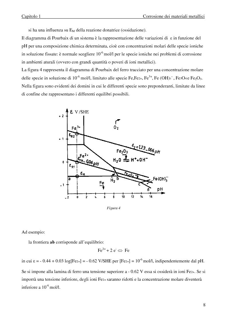Anteprima della tesi: Effetti della polarizzazione elettrica del titanio su cellule ossee, Pagina 10