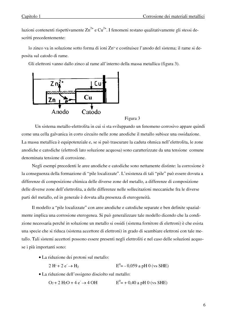 Anteprima della tesi: Effetti della polarizzazione elettrica del titanio su cellule ossee, Pagina 8