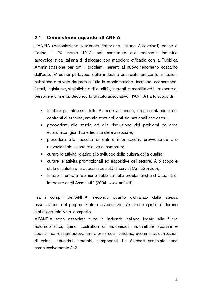 Anteprima della tesi: Analisi delle dinamiche del mercato dell'auto dal 1989 al 2002, Pagina 4