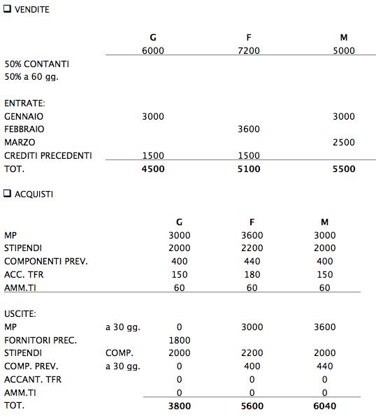 pdf моделирование геофизических полей при